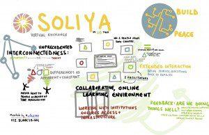 Soliya